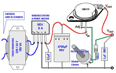 come costruire un alimentatore stabilizzato alimentatore regolabile da 1 2 a 25 v 5 a