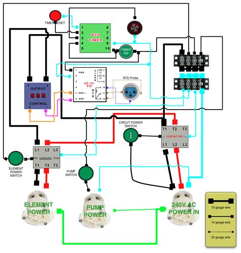 electric brewery pid wiring diagram get free image about