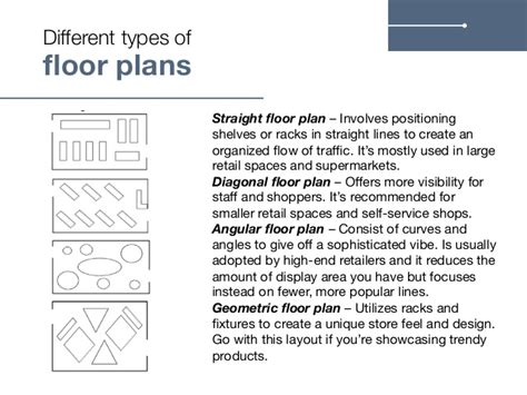 straight floor plan shoppers can buy what you sell in any number of places