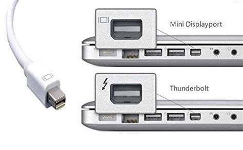 display port mac thunderbolt mini displayport dp to end 11 29 2018 3 15 pm
