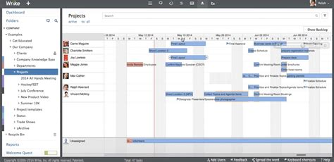 best project management softwares top 5 project management software for small business in