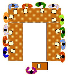 horseshoe classroom layout advantages classroom arrangement ms yett s english class