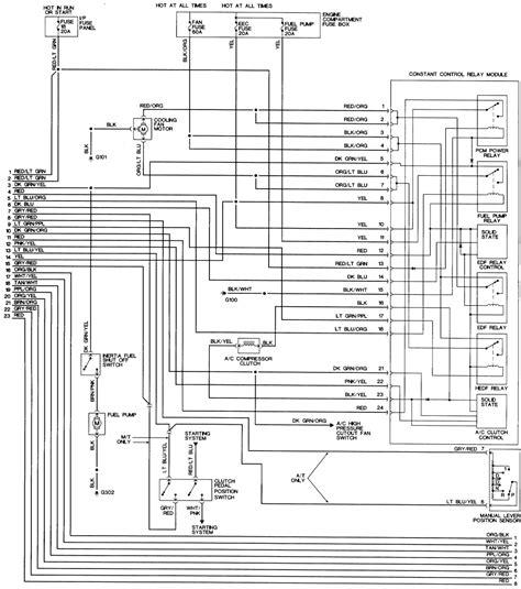 95 mustang tps wiring wiring diagrams wiring diagram schemes