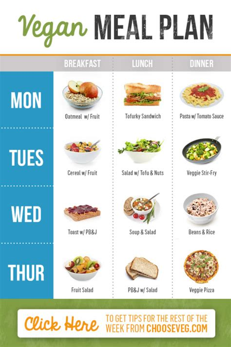 vegan meal plans tumblr