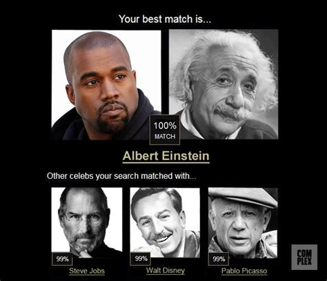 celebrity complex meaning we tested the quot celebs like me quot app with photos of your