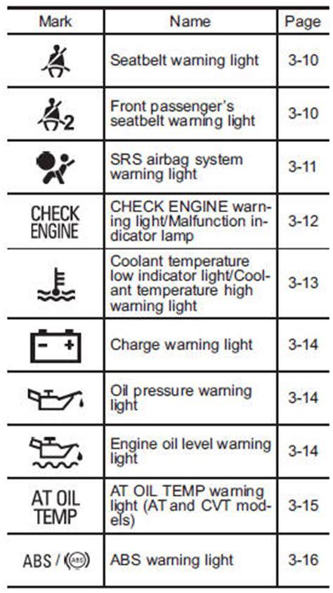 subaru warning light symbols warning and indicator lights illustrated index about