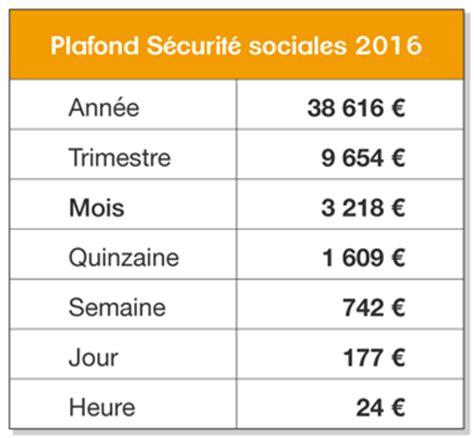 Salaire Plafond De La Sécurité Sociale by Plafond Horaire De La S 195 169 Curit 195 169 Sociale 2016