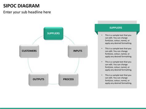Sipoc Diagram Powerpoint Sketchbubble Sipoc Template Ppt