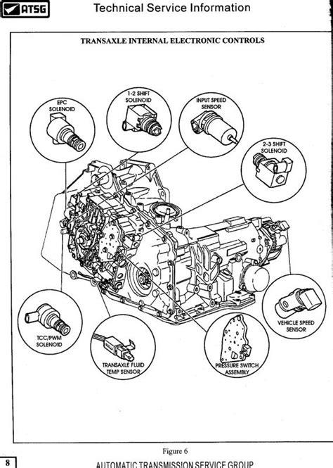 transmission control 1968 pontiac bonneville engine control 2002 pontiac bonneville input speed sensor gm forum buick cadillac chev olds gmc