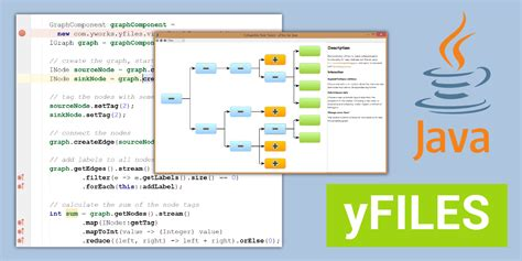 java swing media player yfiles for java java swing diagramming library