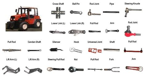 Home Decoration Pdf by China Tractor Spare Parts Mtz China Tractor Spare Parts