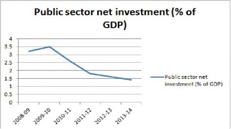 public sector salary disclosure 2012 disclosure for 2011 investment economics help