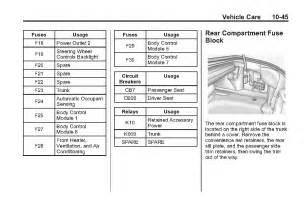 trunk fuse panel diagram camaro5 chevy camaro forum camaro zl1 ss and v6 forums camaro5