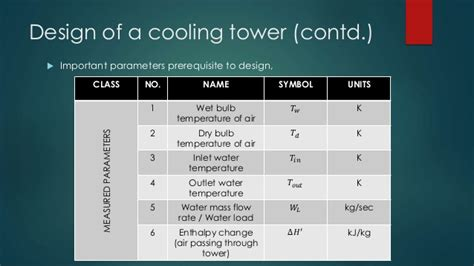design criteria cooling tower cooling towers an extensive approach
