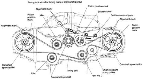 subaru wrx engine diagram 1999 subaru impreza outback sport engine diagram fixya