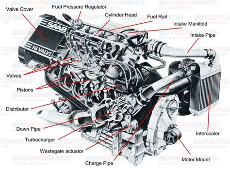 parts of a car engine and their function google search car engines cars
