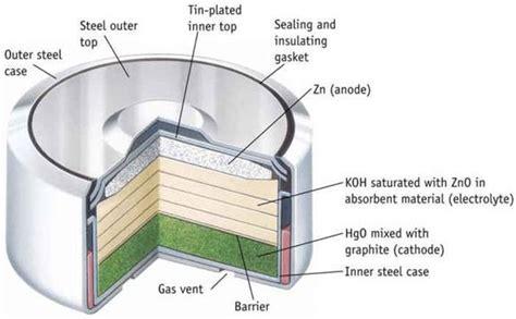 Zinc Anode Ww S2 1 7 Kg chm 2046c module 14 part i batteries fuel cells and