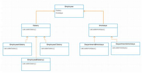 strategy pattern for validation c c design patterns in unity3d strategy pattern coffee