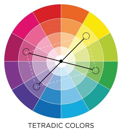 tetradic color scheme a color theory sheet picaboo yearbooks