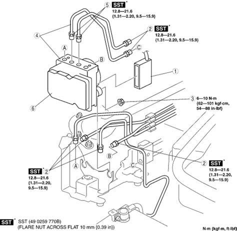 repair anti lock braking 1996 mazda mx 5 parental controls repair guides anti lock brake system hydraulic control module autozone com