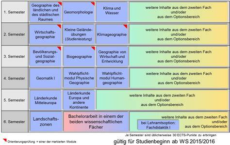 Bewerbung Master Geographie Heidelberg Studienplan Und Kurzinformation Geographie