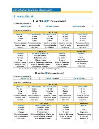 verbos castellanos conjugados los conjugacion verbos regulares e irregulares gram 225 tica