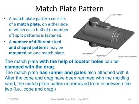 match plate pattern in sand casting introduction to manufacturing process