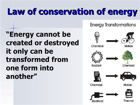 Of Conservation Of Energy Worksheet Answers by Worksheets Cstephenmurray Of Conservation Of Energy