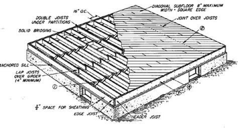 How Thick Are Floor Joists by The World S Catalog Of Ideas