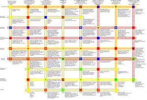 capability matrix template business capability model pictures to pin on
