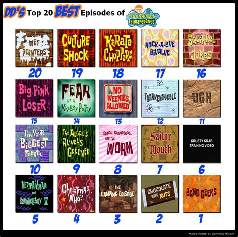 Top 20 Classic by Dd S Top 20 Best Episodes Of Spongebob Squarepants By