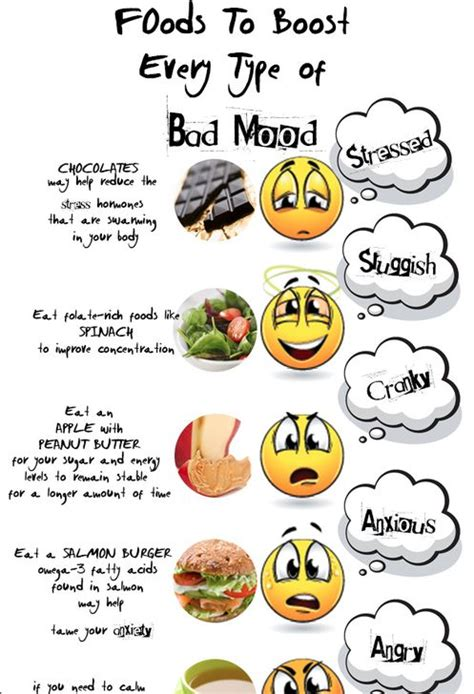 food for mood swings bad mood boosting foods health fitness pinterest