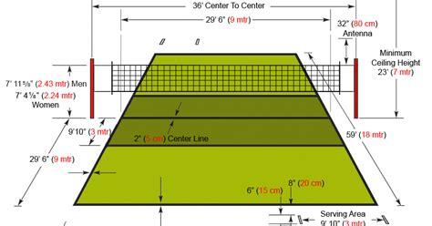 Antena Net Volly ukuran lapangan bola voli kumpulan olahraga