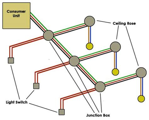 uk home lighting circuit diagrams free wiring
