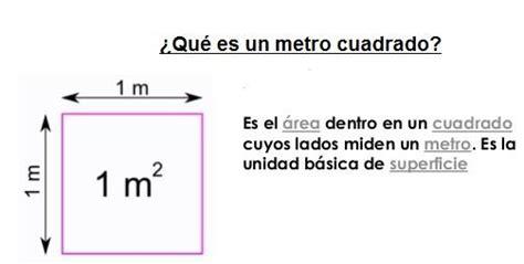 simbolo metro cuadrado la salle jobson
