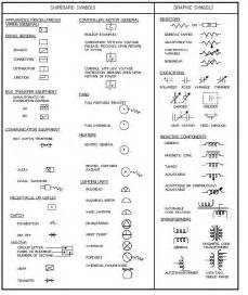 wiring diagram symbols aircraft free diagrams diagram free printable wiring