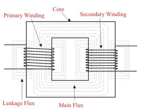 transformer impedance resistance reactance resistance and leakage reactance or impedance of transformer