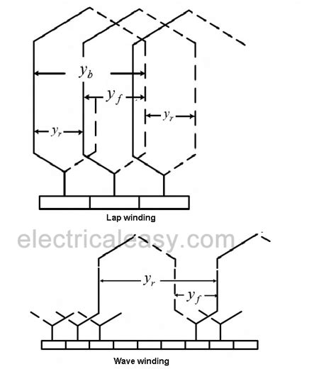 armature winding diagram 2 sd hoist wiring diagram hoist cover wiring diagram