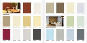 walmart paint color chart glidden interior paint colors home design