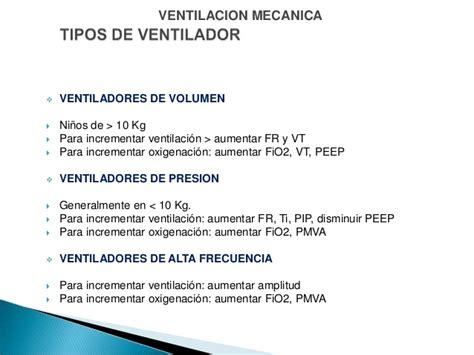 el paciente volumen independiente ventilacion mecanica para anamer 2011