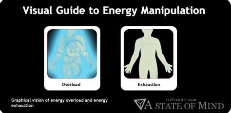 manipulation beginner s guide to learn and develop the of manipulation books a visual guide to energy manipulation psychic development