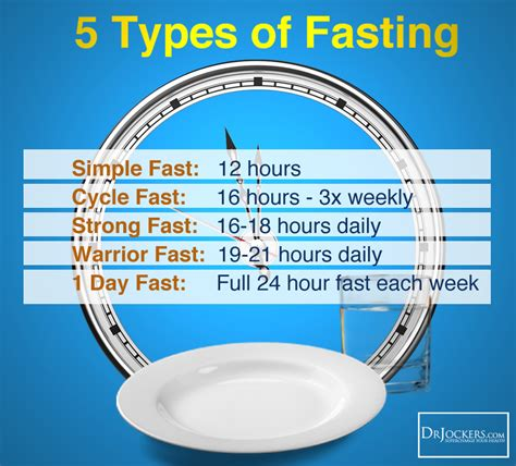 fasting time intermittent fasting is a powerful healing modality