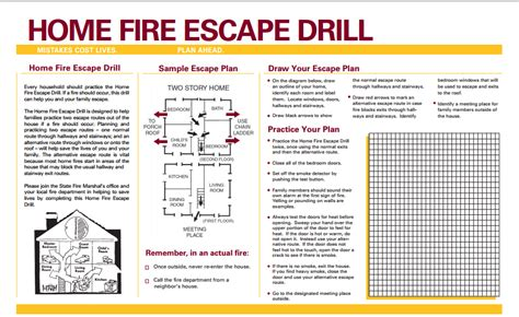 home fire plan home fire safety newton abbott fire company