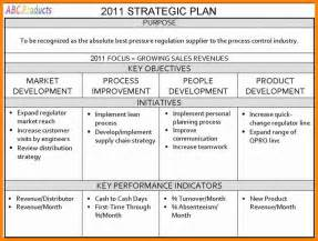 6 month business plan template 6 strategic plan exle for small business resumed