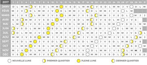 calendrier lunaire grossesse et accouchement 2016
