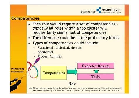 Executive Assistant Competencies by Competency Framework
