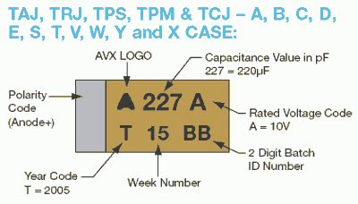 how to read capacitor voltage rating tantalum capacitor electrodragon