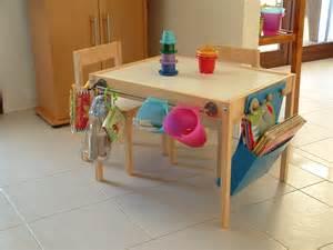 ikea childrens table latt table equipped ikea hackers ikea hackers