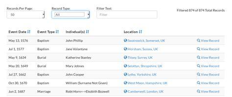 date format javascript filter angularjs angular js multiple filter query stack overflow