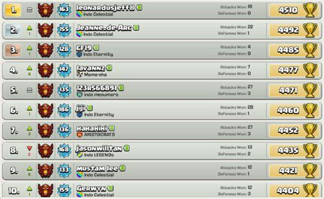 tutorial hack coc indonesia games hack top players clash of clans indonesia